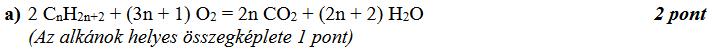 Telített szénhidrogén égésének általános reakcióegyenlete a javítási útmutatóban. Az egyenlet 1 mól vegyületre rendezve is elfogadható.