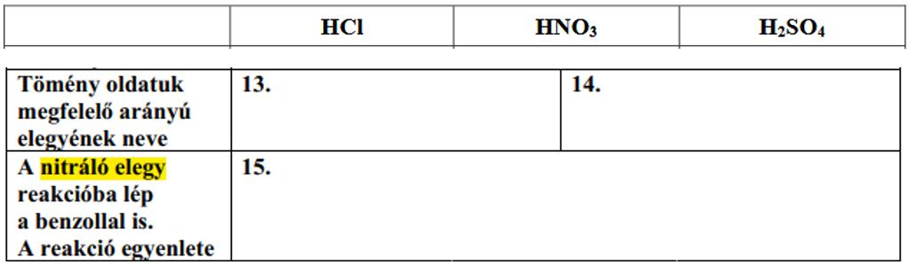 A nitrálóelegy a tömény salétromsav és a tömény kénsav keveréke